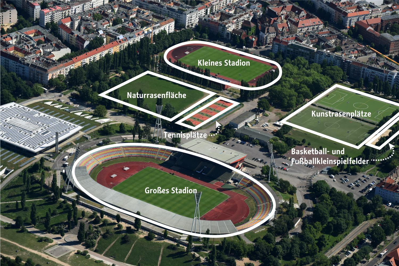 Der Jahnsportpark wird aus der Vogelperspektive dargestellt. Man sieht das Große und das Kleine Stadtion, die Kunstrasenplätze und Tennisplätze sowie die freie Rasenfläche.