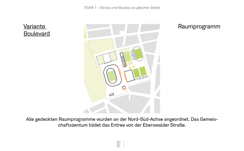 Variante Boulevard - gedeckte Raumprogramme angeorndet an der Nord-Süd-Achse; Entree bildet das Gemeinschaftszentrum seitens Eberswalder Straße