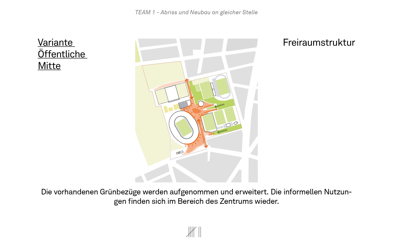Variante öffentliche Mitte - vorhandene Grünbezüge erweitern und informelle Nutzungen im Zentrum verankern